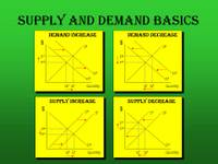 Supply_and_demand_basics